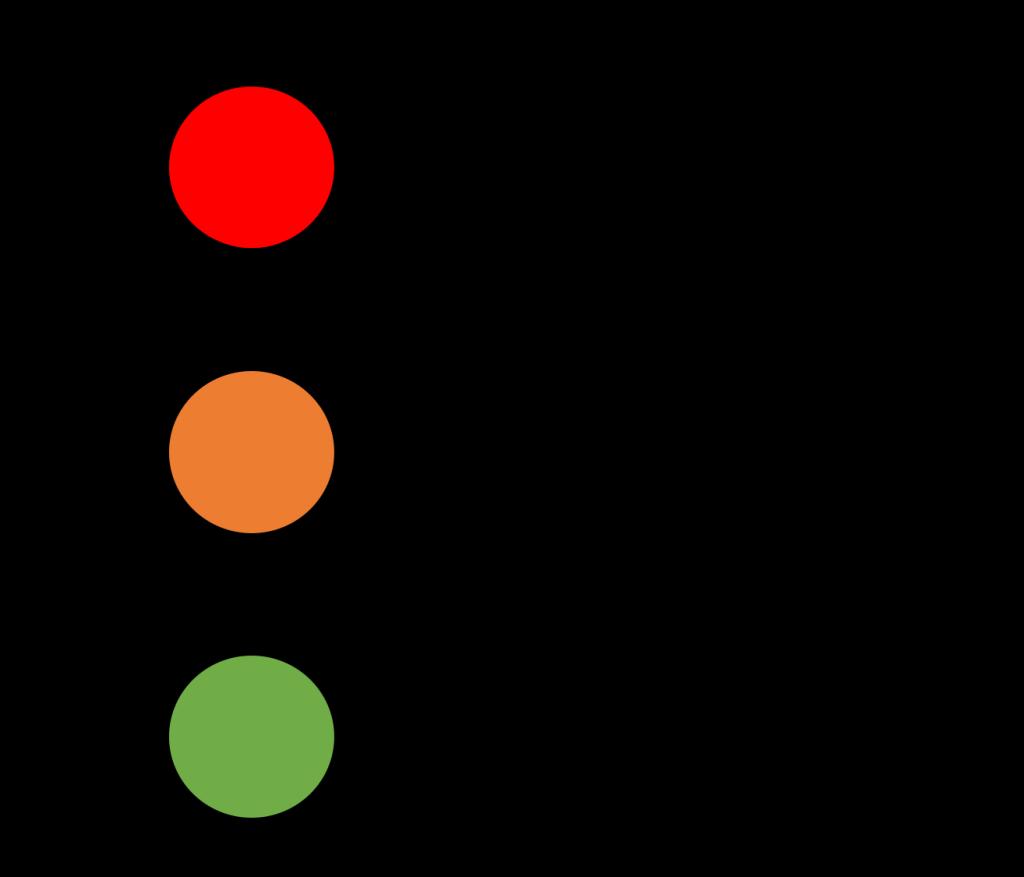 traffic light of emotions